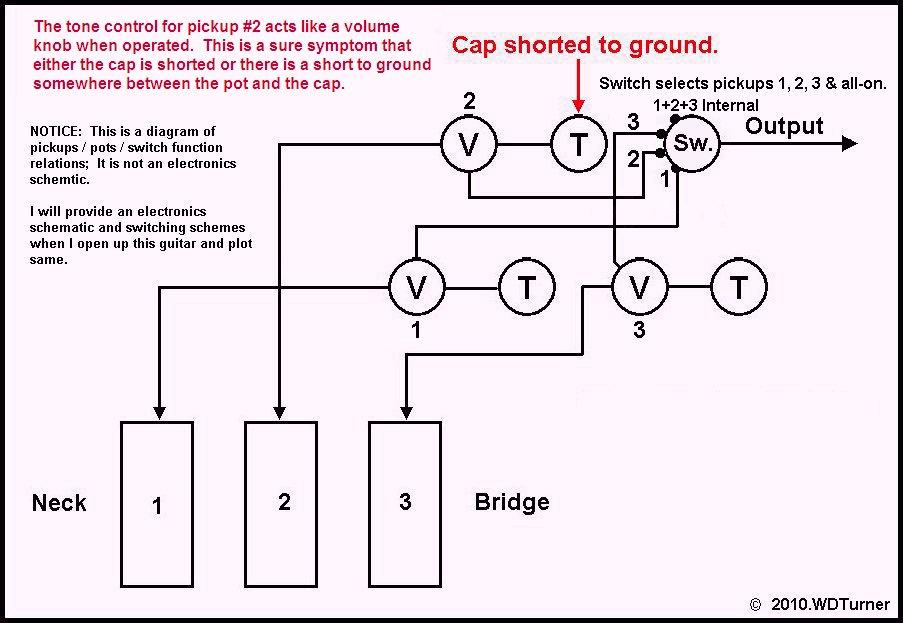 Kay guitar schematic basic guide wiring diagram kayvalueleaderschematics rh dennysguitars homestead com guitar diagram guitar wiring schematics cheapraybanclubmaster Gallery