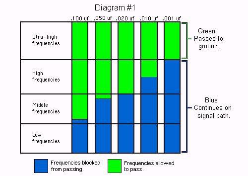 DanoGuitarSchematics1 Danelectro Hodad Wiring Diagram on